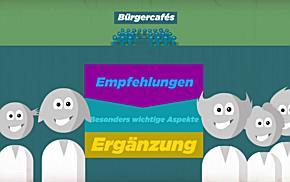 Erklärvideo Bürgerrat